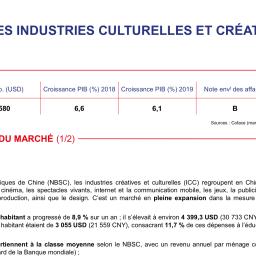 Les industries culturelles et créatives par Business France